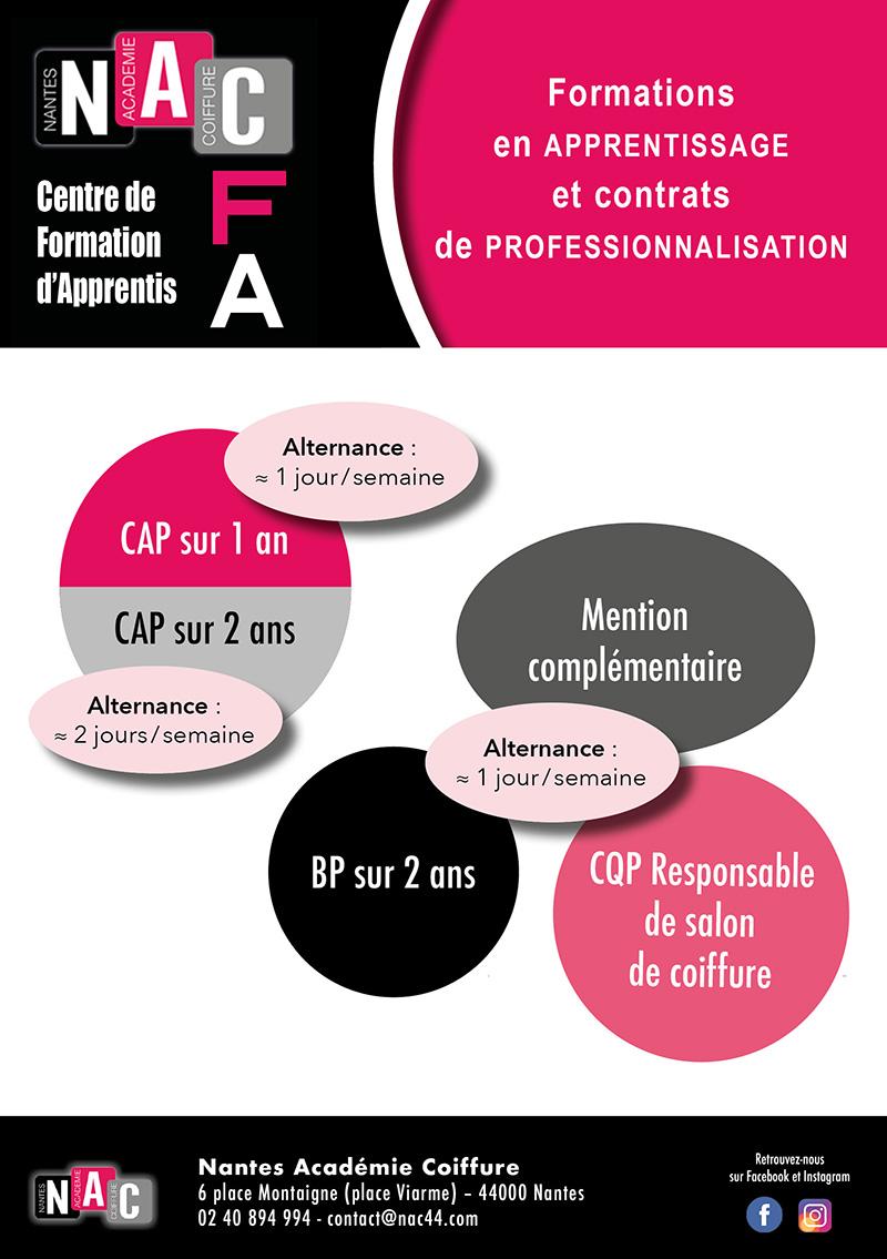 CFA Nantes Académie Coiffure