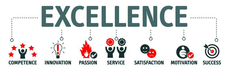 Excellence qualification Qualiopi